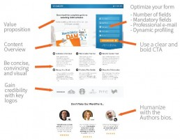 landing page lead generation outbound marketing